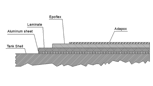 Structure of the lining system
