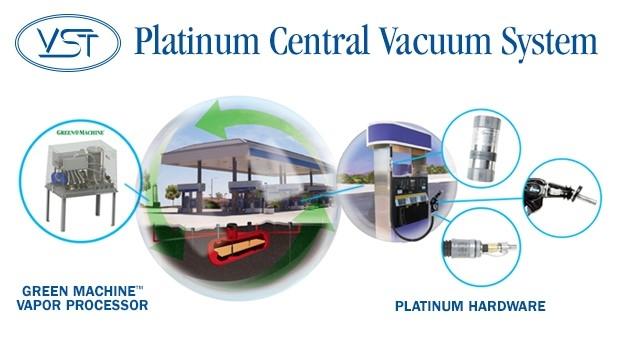 VST obtiene la aprobación Mexicana para el sistema de recuperación de vapor de la estación de gasolina