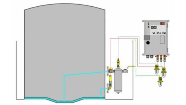 Vacuum Monitoring of Above Ground Storage Tanks - image source SGB GmbH