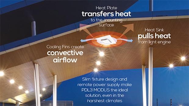 SloanLED PDL3 MODUS - LED lighting system